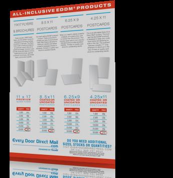 eddm-price-guide