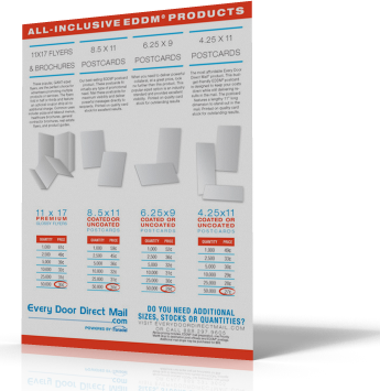 EDDM® Price Guide