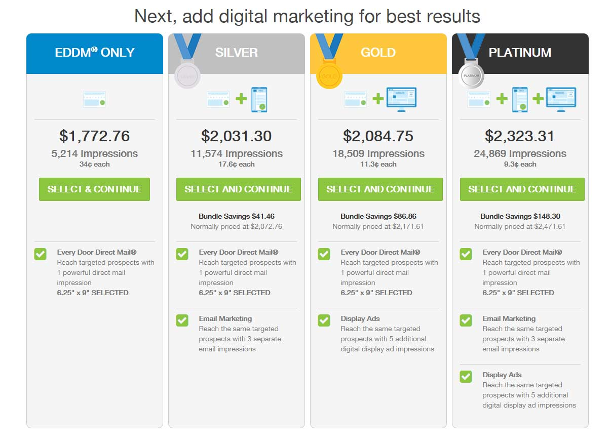 Choose an EDDM® + Digital Ads bundle